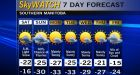 Arctic blast to hit southern Manitoba this weekend